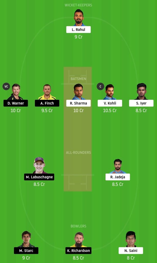 India vs Australia 2nd Team Dream11